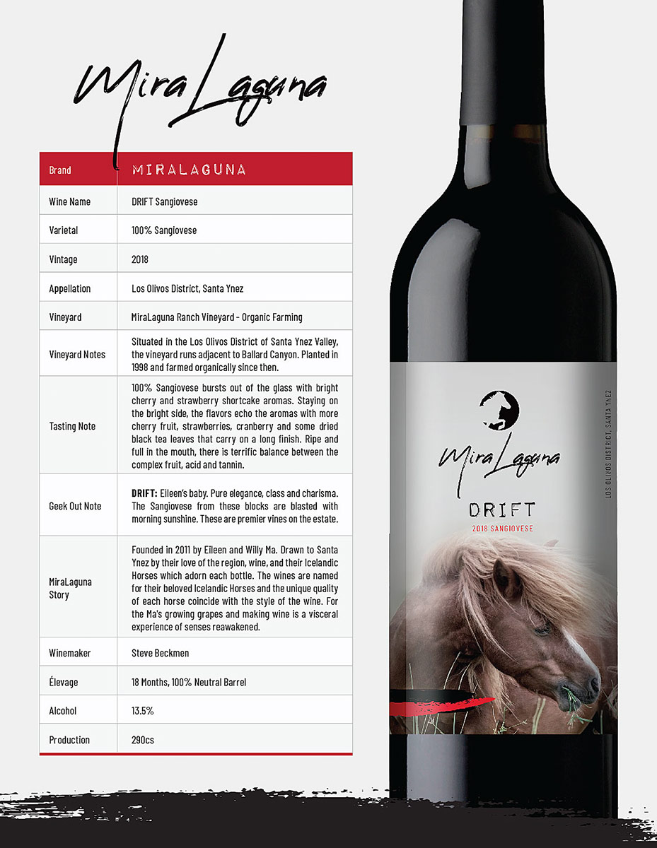 2018 DRIFT Sangiovese Tech Sheet
